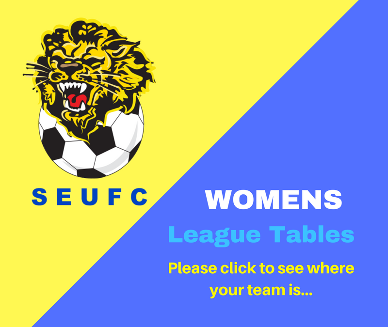 Womens League Tables 2018