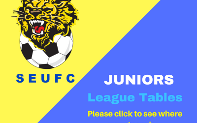 Junior League Tables as of 8 April 2018